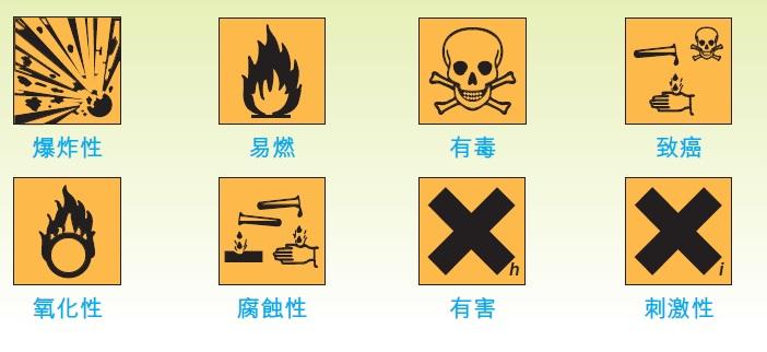 危險警告標籤